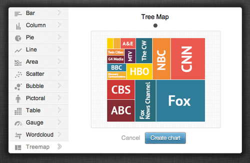 The Infogram Blog - How to Create a Tree Map Chart